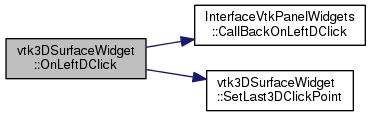 creaMaracasVisu_lib: vtk3DSurfaceWidget Class Reference