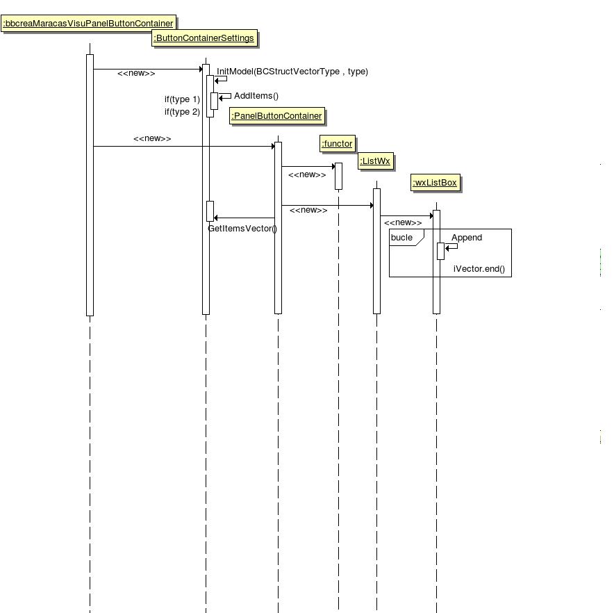 Creamaracasvisulib creamaracasvisu documentation create list generated by doxygen ccuart Gallery